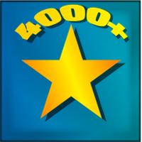 4000+ Views