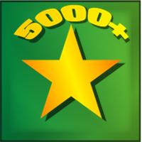 5000+ Views